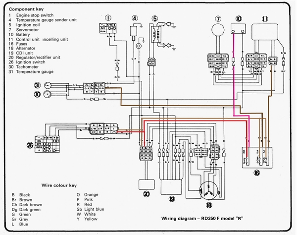 Schema Elettrico Yamaha Virago : Schema impianto elettrico yamaha rd fare di una mosca
